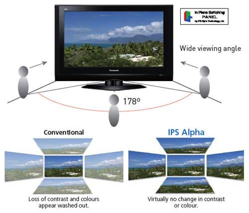 Tehnologija televizora – plazma ili LCD?