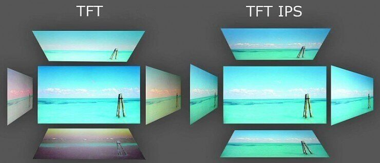 TFT-vs-TFT-IPS