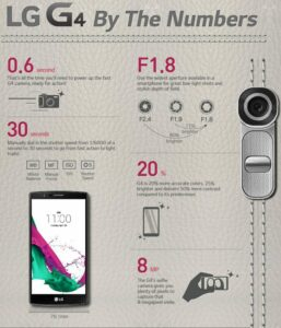 LG-G4-Infographic