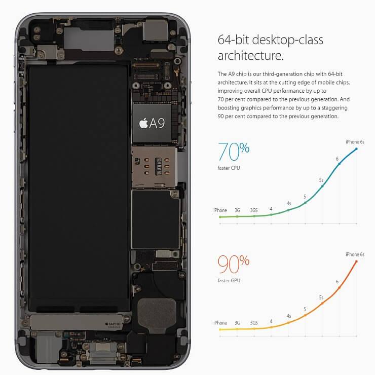 Apple iPhone 6s 7