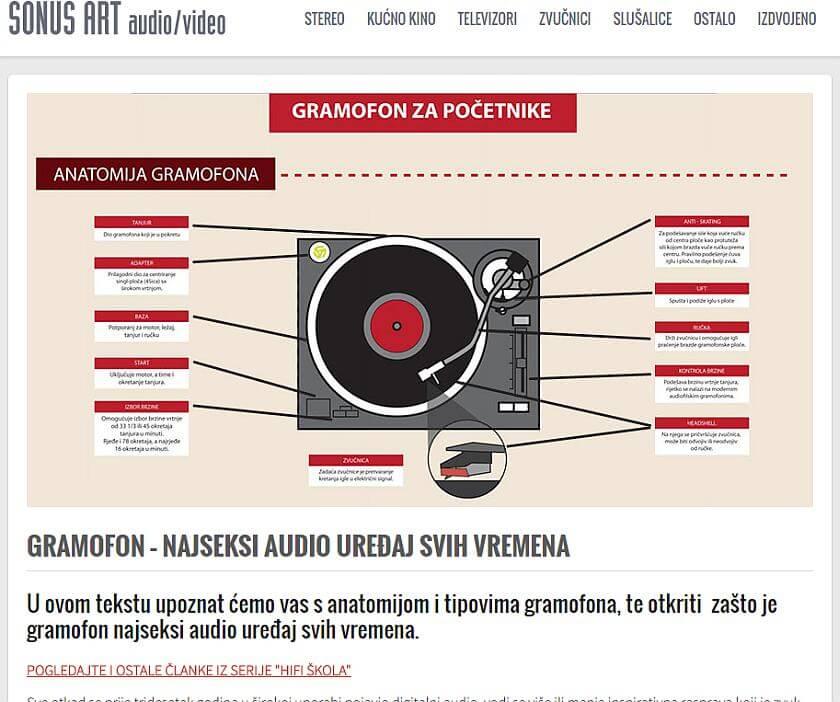 sonus art novi web 4