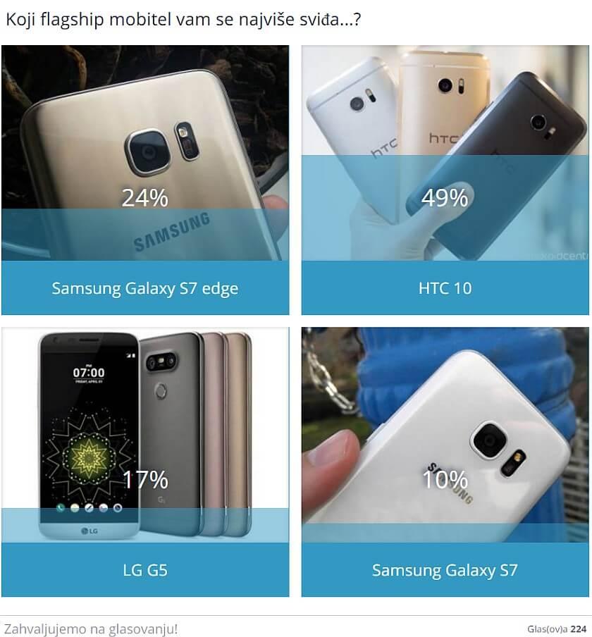 HTC 10 predstavljanje 6