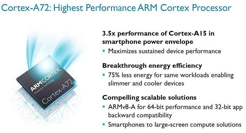 coretex-a72